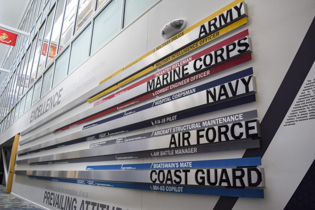 Timeline wall and environmental graphics for Navy Federal. Fabricated and installed by signgeek.